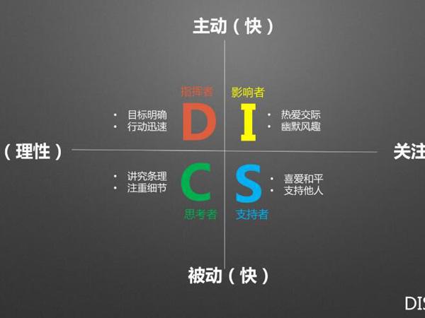 DISC性格分析与沟通